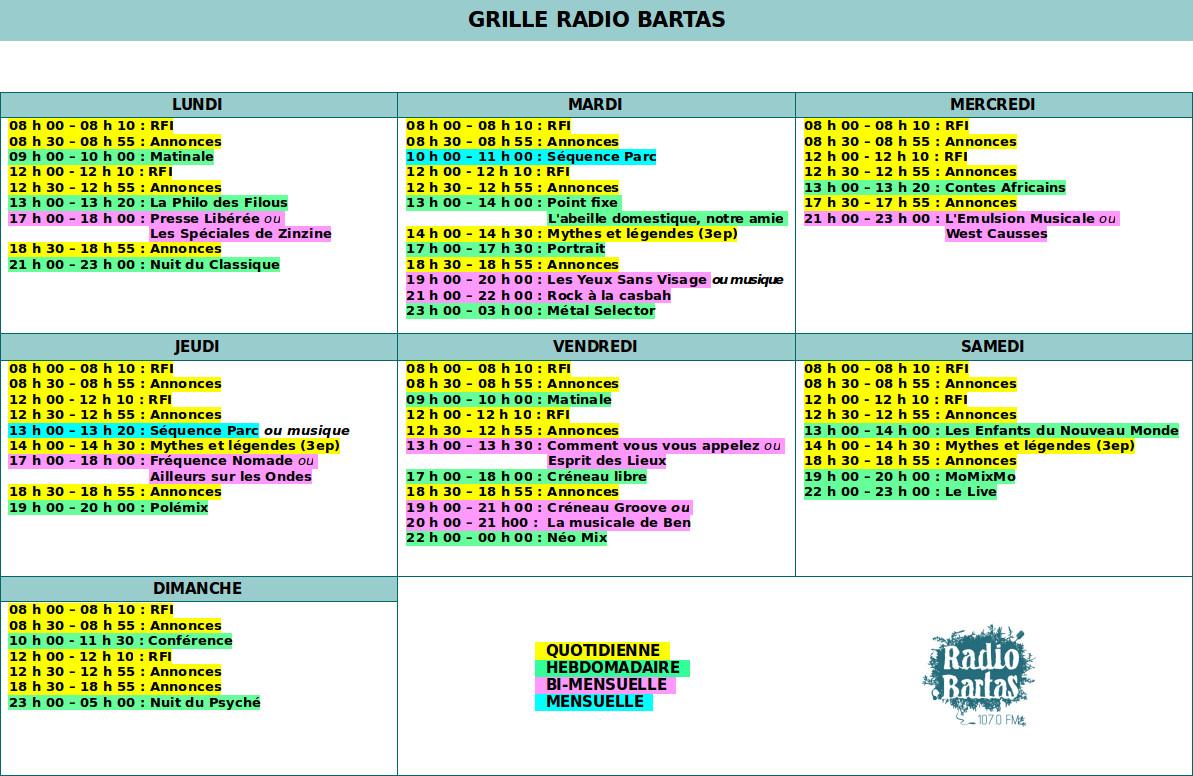Grille Radio Bartas - 2017 - 2018